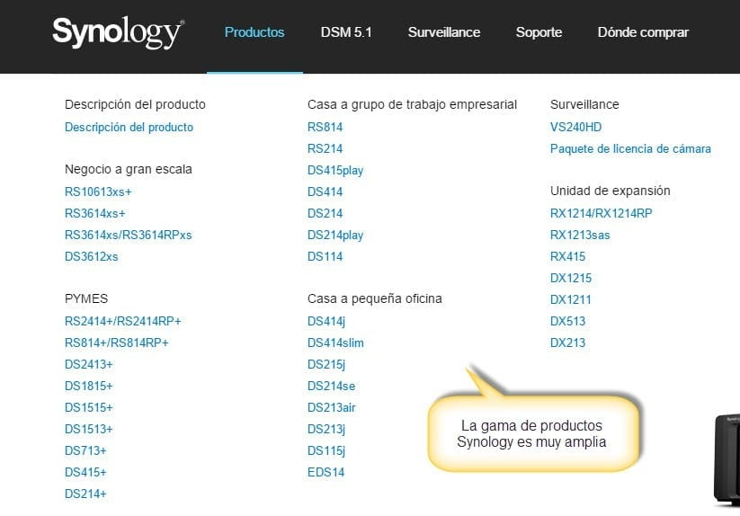 NAS de Synology