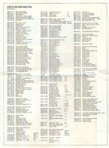Grundig Studio 3010 - Lista de repuestos