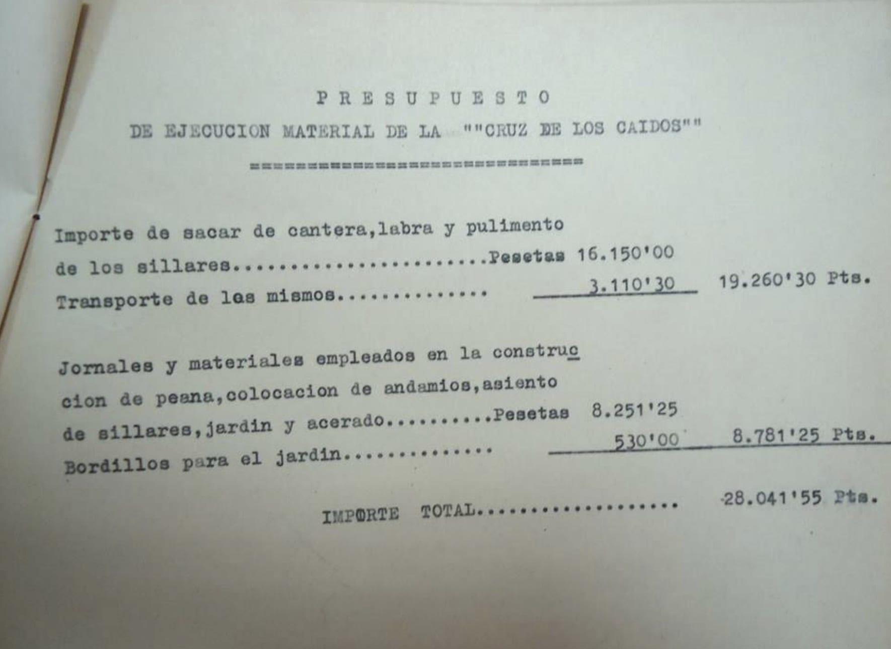 1937 - Presupuesto Cruz de los Caidos