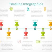 Timeline (cronología)